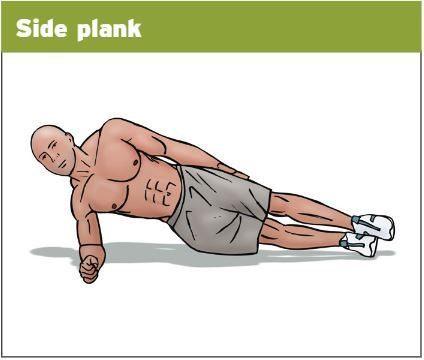 Side Plank - El Paso Chiropractor