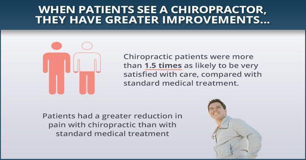blog immagine di infographic di chiropratica efficacia