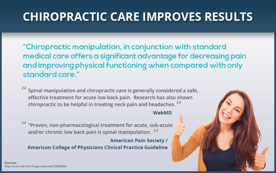 blog infographic sulla cura chiropratica e sui suoi risultati migliorati