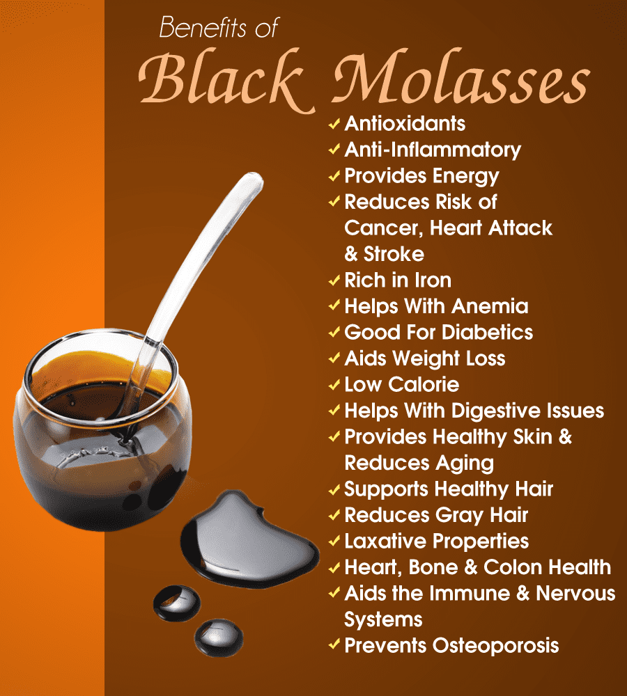 blog picture of black molasses and its benefits