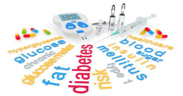 blog picture of diabetic instruments and various words associated with diabetes e.g. glucose, blood sugar, types, insulin, chronic, glucose meter, etc...