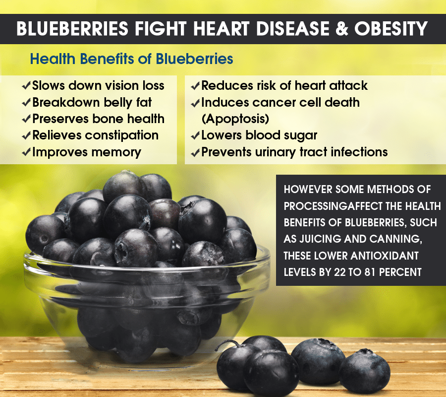 blog picture of blueberries with their benefits listed