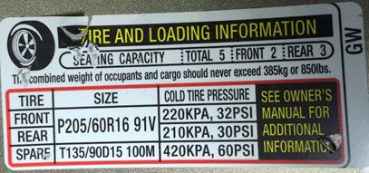 Renkaiden arviointi 2 - El Paso Kiropraktikko