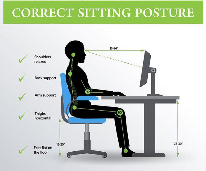 ergonomija ispraviti položaj sjedenja