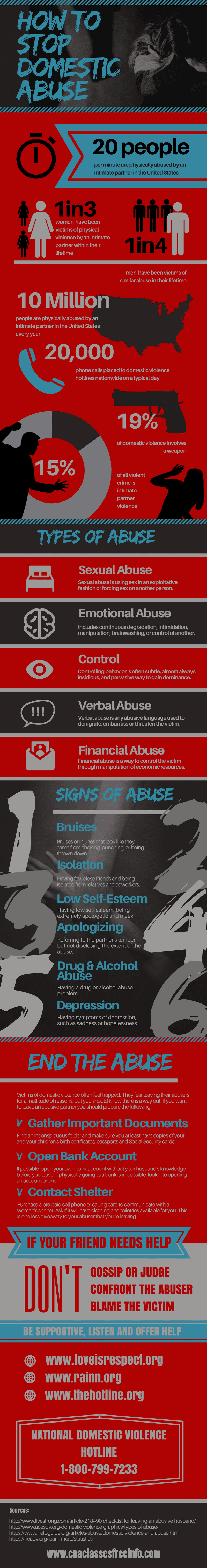 domestic abuse Infographic-1-2