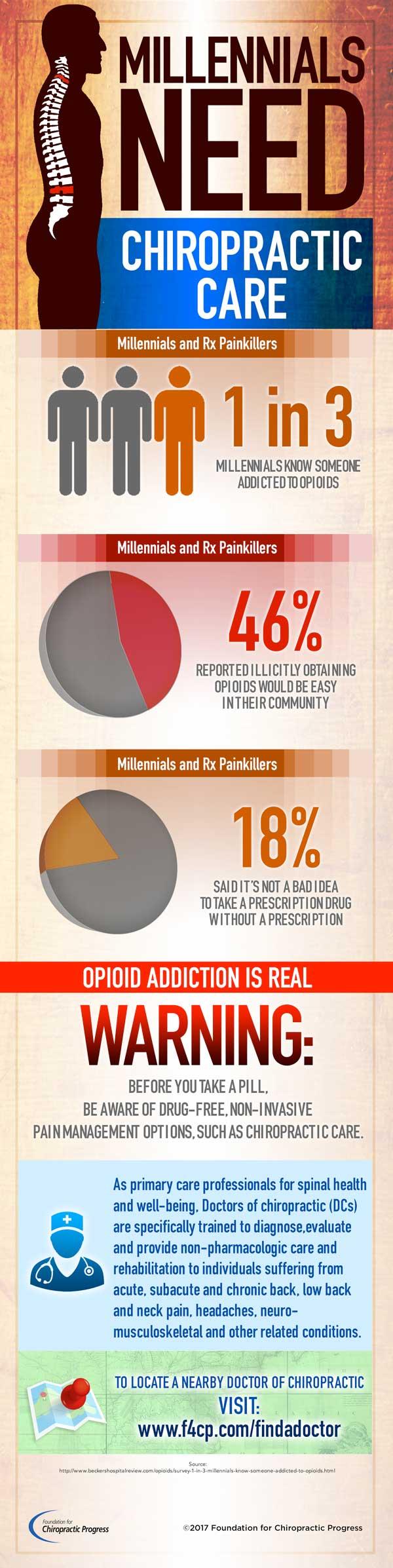 эргогенные MIllennials_Infographic