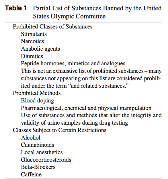 эргогенная таблица 1