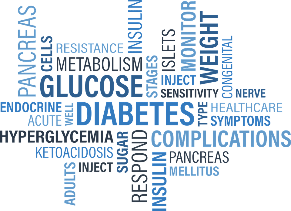 metabolic diabetes related words