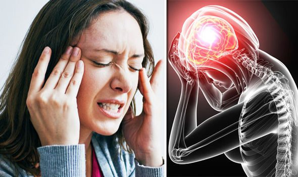 Double image of a woman with a migraine and a diagram showcasing the human brain during a migraine.