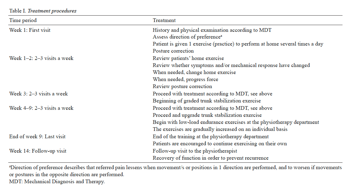 Table 1 Treatment Procedures