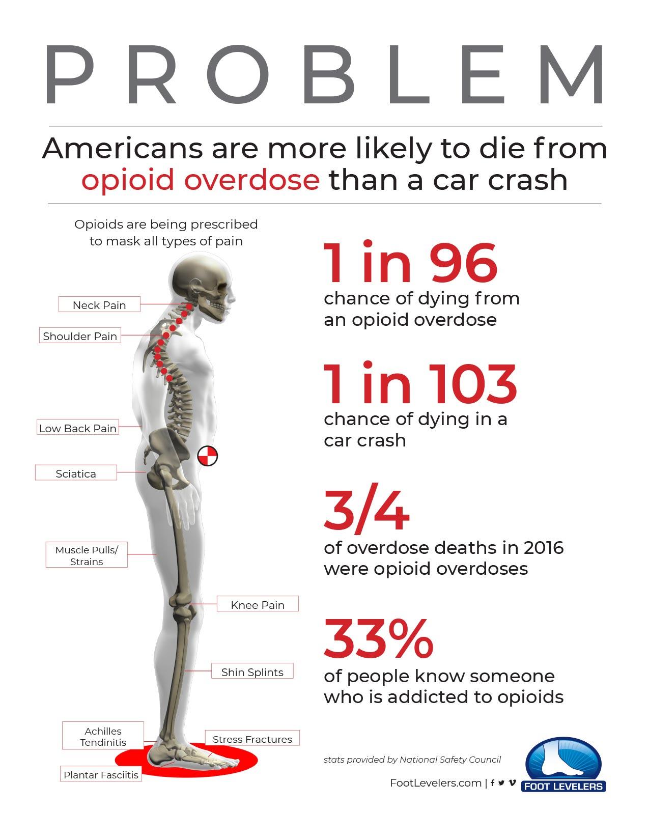 11860 Vista Del Sol Dr #128, What To Know About Rheumatoid Arthritis El Paso, Texas