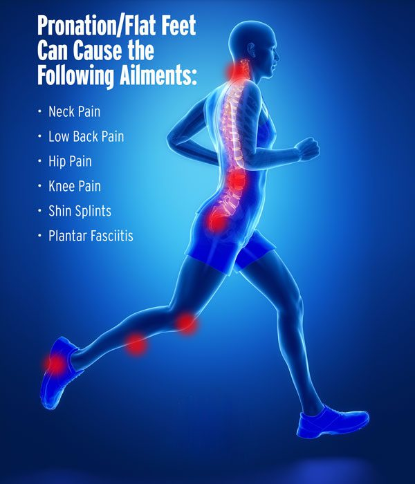11860 Vista Del Sol, Ste. 128 How Chiropractic Helps Patients Who Suffer From Kyphosis El Paso, TX.