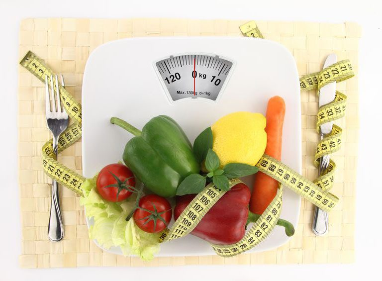 11860 Vista Del Sol, Ste. 128 Weight Loss Change and Recommendations for Success